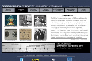EFT: The Holocaust Museum Experience
